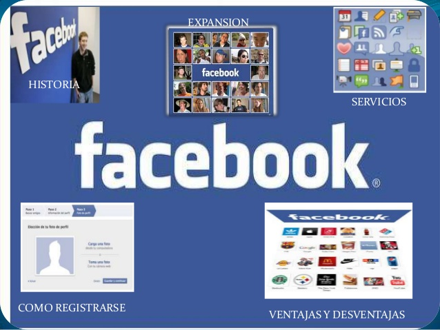 Error de software expone millones  de fotos en Facebook