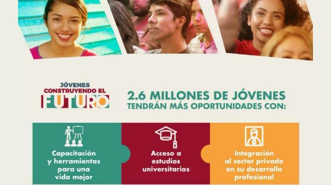 Jóvenes Construyendo suma 205 mil aprendices ya con empresa y tutor
