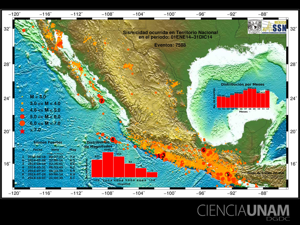 Sismos despiertan a habitantes de Ciudad Hidalgo, Chiapas