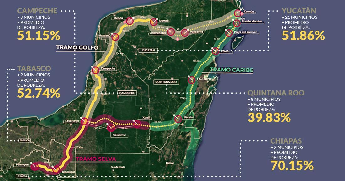 Maxcanú, El Triunfo y Calkiní, los nuevos polos de desarrollo del Tren Maya