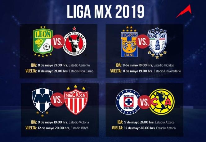 Definen horarios para los cuartos de final de la Liga MX