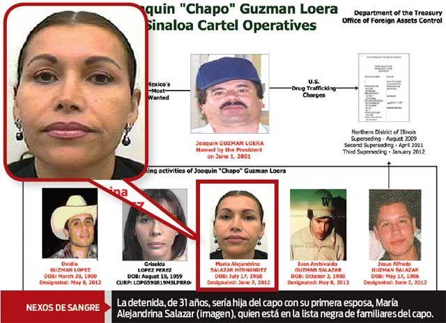 EU acusa a 43 narcos del Cártel de Sinaloa