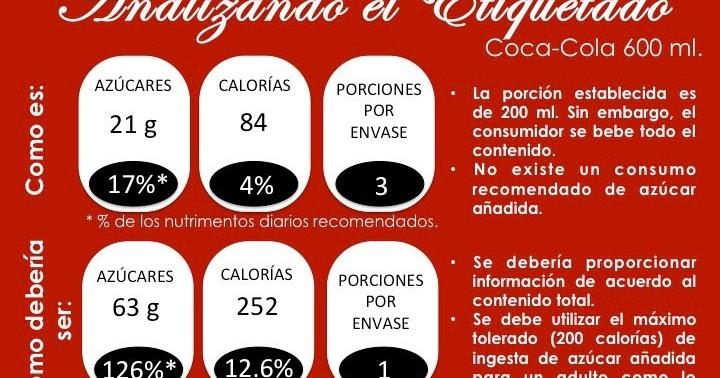 Etiquetado frontal puede disminuir obesidad