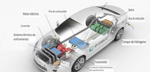 Hidrógeno alternativa para alimentar pilas de combustible